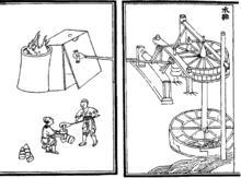 A set of waterwheels hooked with a rope to a blast furnace operating to produce iron