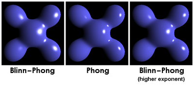 Visual comparison: Blinn–Phong highlights are larger than Phong with the same exponent, but by lowering the exponent, they can become nearly equivalent.