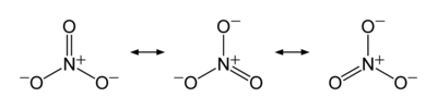 Canonical resonance structures for the nitrate ion