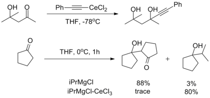 Non-basic tendencies in organocerium reagents