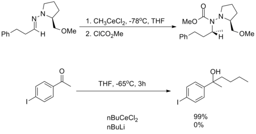 Nucleophilicity of organocerium reagents