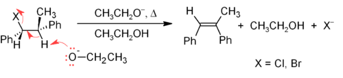 An example of an E2 Elimination