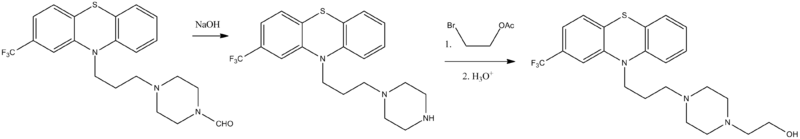 Fluphenazine synthesis.png