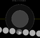 Lunar eclipse chart close-2049May17.png