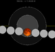 Lunar eclipse chart close-2050May06.png