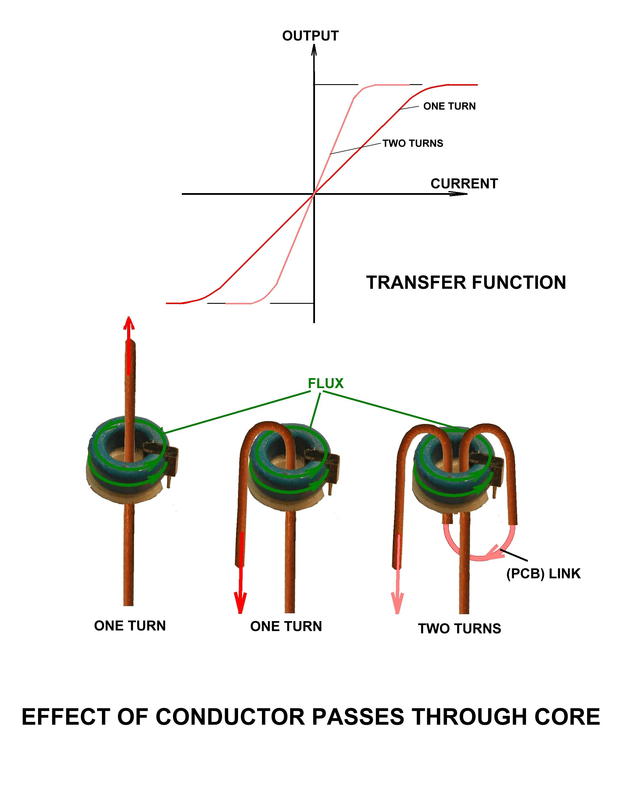 Hall Effect Sensor Ic Sensors Current Circuit