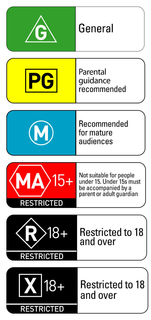 Motion Picture Rating System