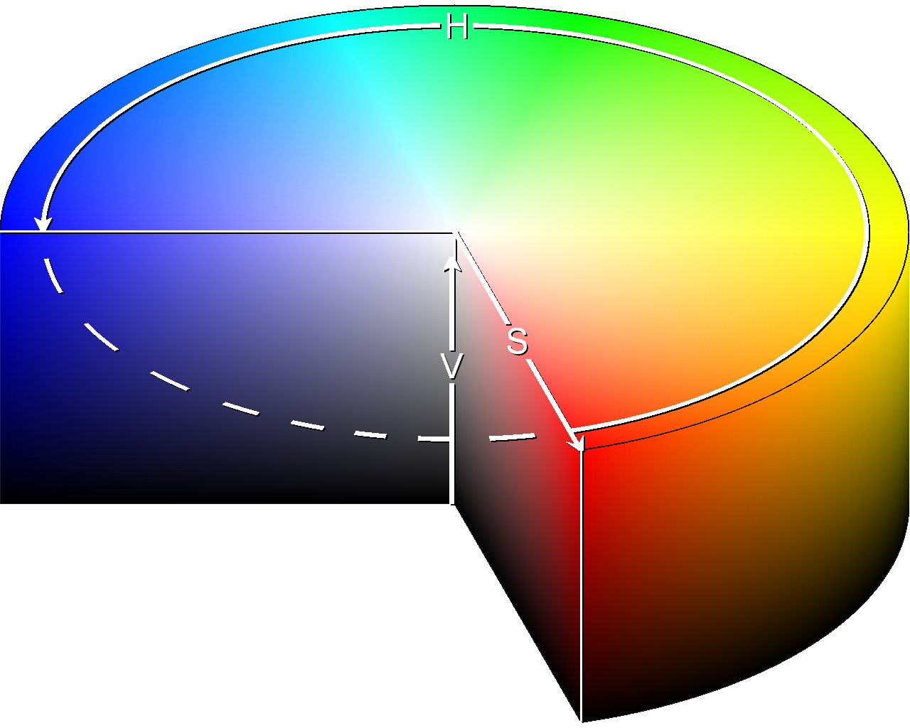 Complementary color geenschuldenfo Choice Image