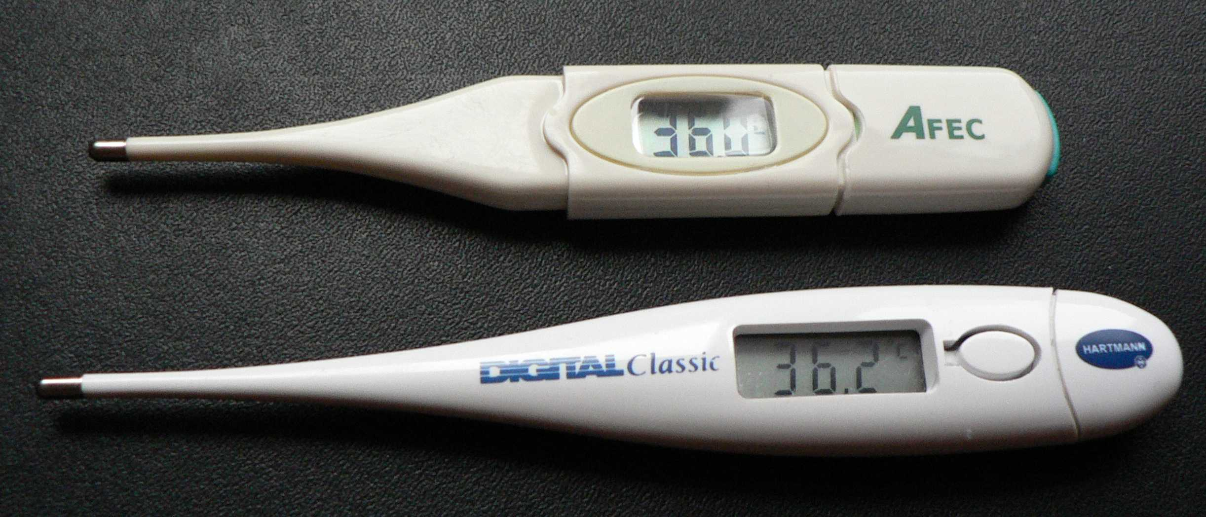 Thermometer in the butt fetish