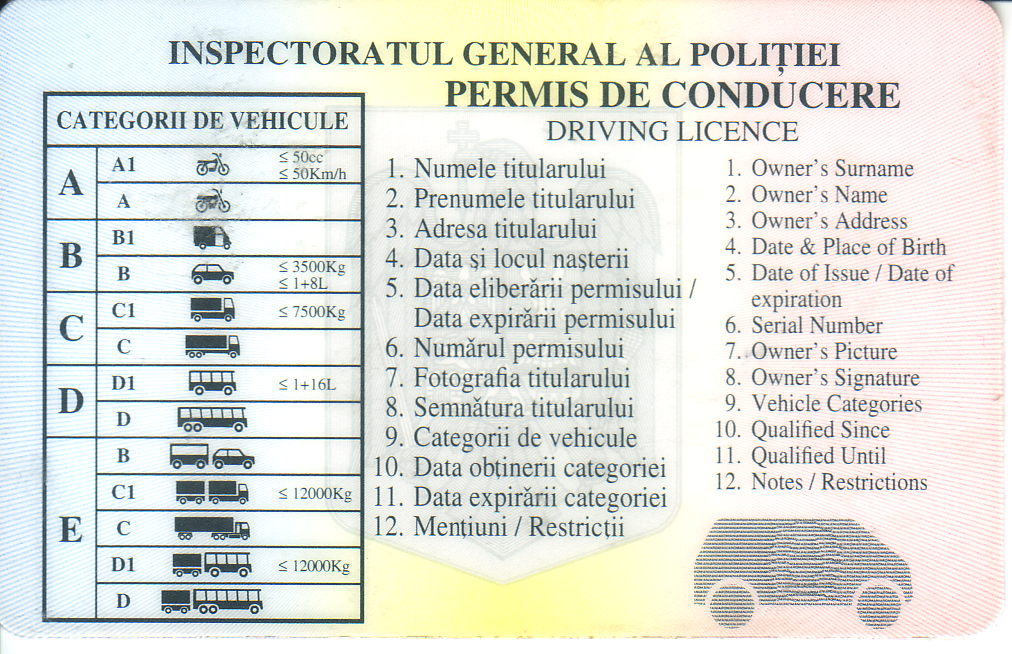 Driving Licence In Romania