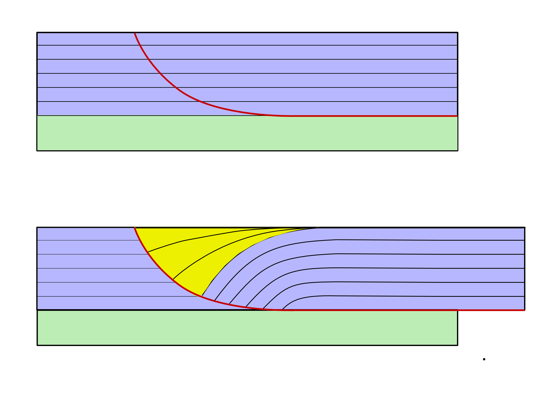Fold Geology This Diagram Http Enacademicru Pictures Enwiki 6 Ing01png Rollover Anticline