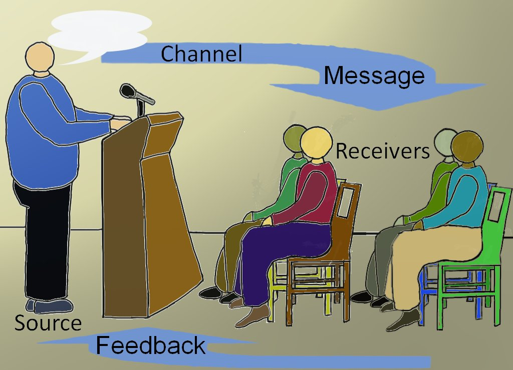 example of linear communication