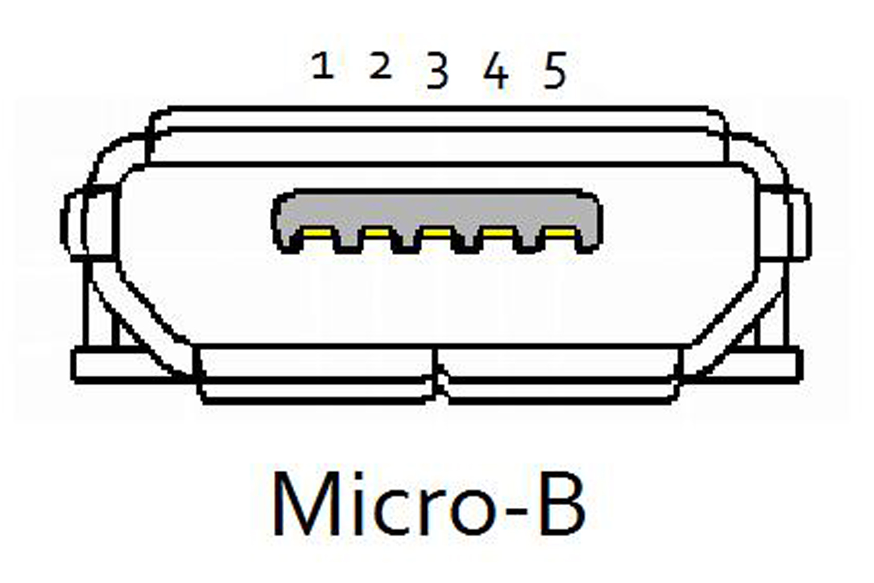 Usb Mini Pinout Additionally Micro Diagram On B Receptacle